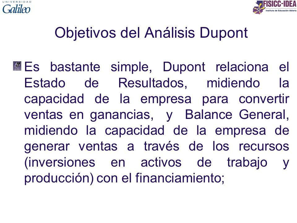 Objetivos del Análisis Dupont Es bastante simple, Dupont relaciona el Estado de Resultados, midiendo la capacidad de la empresa para convertir ventas