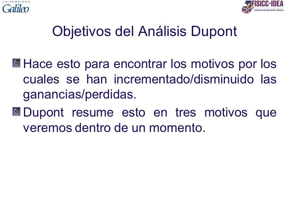 Objetivos del Análisis Dupont Hace esto para encontrar los motivos por los cuales se han incrementado/disminuido las ganancias/perdidas. Dupont resume