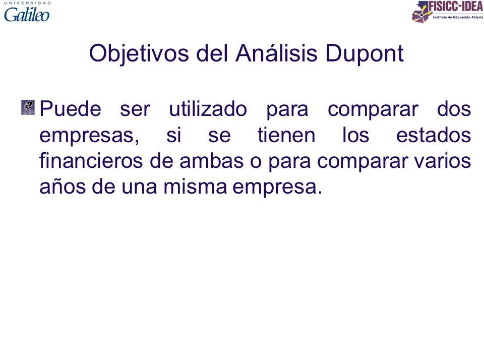 Objetivos del Análisis Dupont Puede ser utilizado para comparar dos empresas, si se tienen los estados financieros de ambas o para comparar varios año