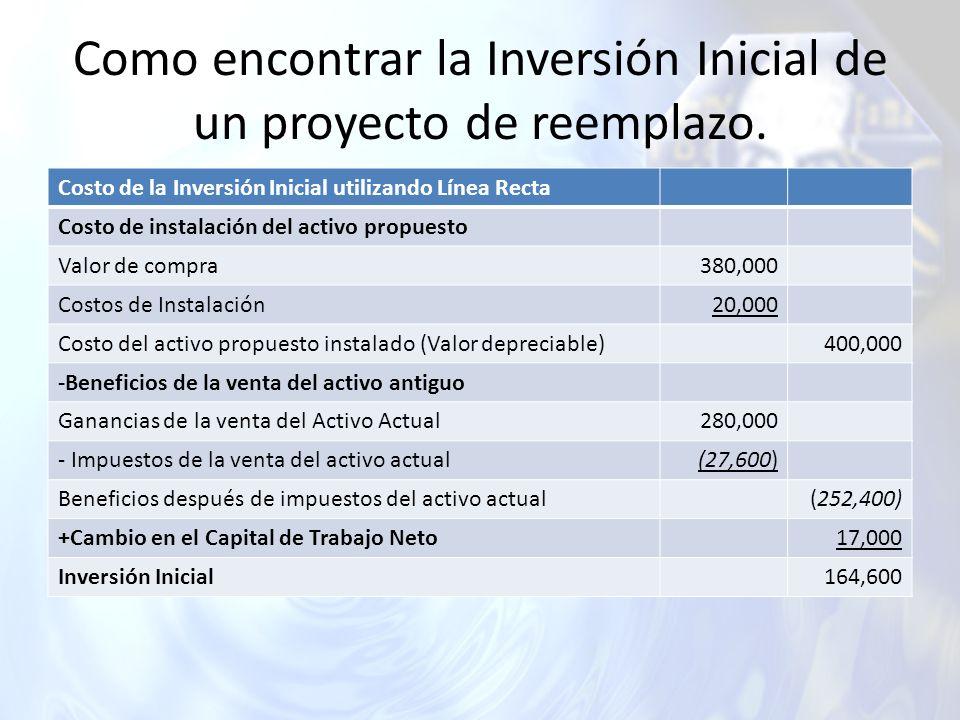 Como encontrar la Inversión Inicial de un proyecto de reemplazo. Costo de la Inversión Inicial utilizando Línea Recta Costo de instalación del activo