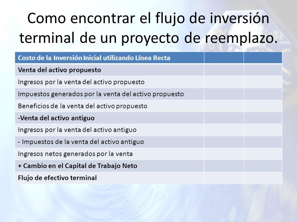Como encontrar el flujo de inversión terminal de un proyecto de reemplazo. Costo de la Inversión Inicial utilizando Línea Recta Venta del activo propu