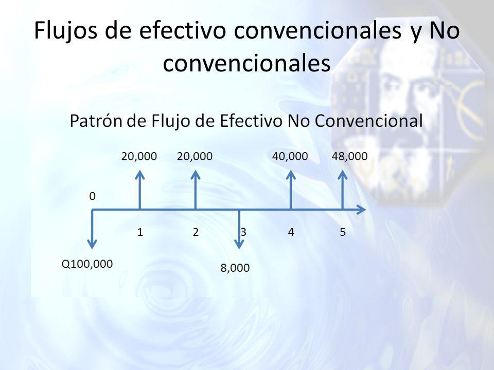 Flujos de efectivo convencionales y No convencionales Patrón de Flujo de Efectivo Convencional Q100,000 20,000 40,00048,000 0 12345 35,000