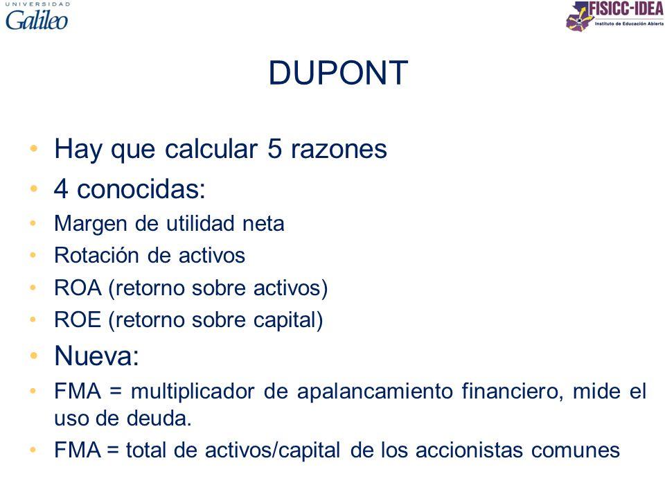 DUPONT Hay que calcular 5 razones 4 conocidas: Margen de utilidad neta Rotación de activos ROA (retorno sobre activos) ROE (retorno sobre capital) Nue