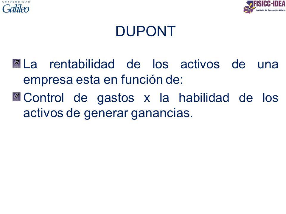 DUPONT La rentabilidad de los activos de una empresa esta en función de: Control de gastos x la habilidad de los activos de generar ganancias.