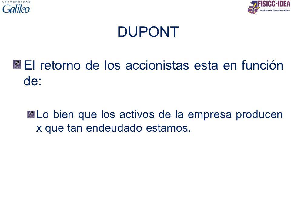 DUPONT El retorno de los accionistas esta en función de: Lo bien que los activos de la empresa producen x que tan endeudado estamos.