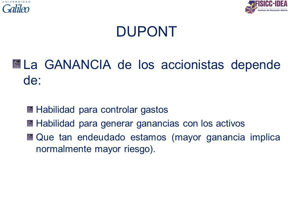 DUPONT La GANANCIA de los accionistas depende de: Habilidad para controlar gastos Habilidad para generar ganancias con los activos Que tan endeudado e