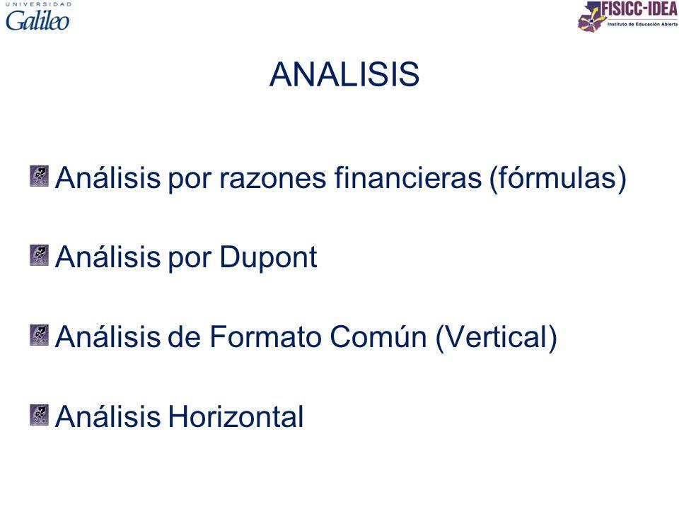 ANALISIS Análisis por razones financieras (fórmulas) Análisis por Dupont Análisis de Formato Común (Vertical) Análisis Horizontal