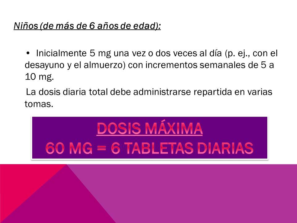 POSOLOGÍA La dosis de RITALINA® dependerá de la respuesta y las necesidades clínicas del paciente. Se debe procurar que la administración del medicame
