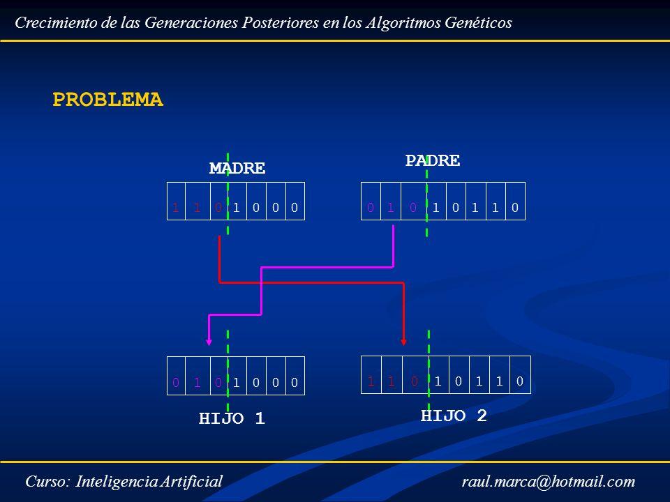 Crecimiento de las Generaciones Posteriores en los Algoritmos Genéticos Curso: Inteligencia Artificial PROBLEMA 000101101101010000101001101011 MADRE H