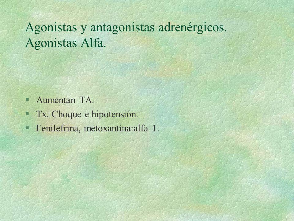 Agonistas y antagonistas adrenérgicos. Agonistas Alfa. §Aumentan TA. §Tx. Choque e hipotensión. §Fenilefrina, metoxantina:alfa 1.