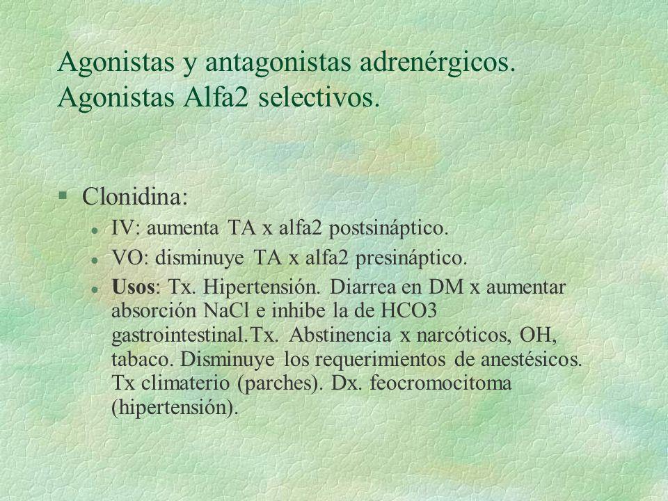 Agonistas y antagonistas adrenérgicos. Agonistas Alfa2 selectivos. §Clonidina: l IV: aumenta TA x alfa2 postsináptico. l VO: disminuye TA x alfa2 pres