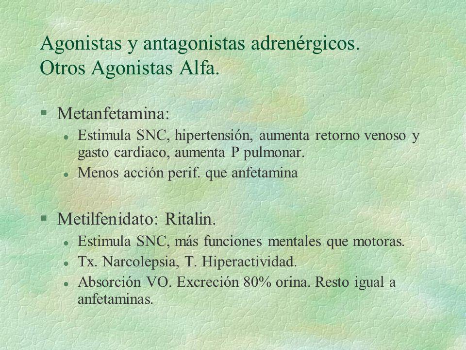 Agonistas y antagonistas adrenérgicos. Otros Agonistas Alfa. §Metanfetamina: l Estimula SNC, hipertensión, aumenta retorno venoso y gasto cardiaco, au