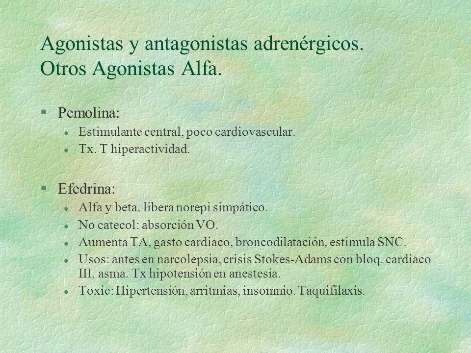 Agonistas y antagonistas adrenérgicos. Otros Agonistas Alfa. §Pemolina: l Estimulante central, poco cardiovascular. l Tx. T hiperactividad. §Efedrina:
