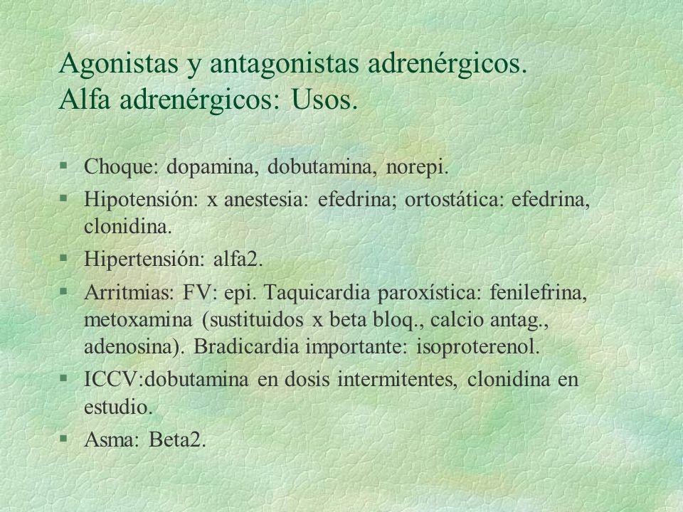 Agonistas y antagonistas adrenérgicos. Alfa adrenérgicos: Usos. §Choque: dopamina, dobutamina, norepi. §Hipotensión: x anestesia: efedrina; ortostátic