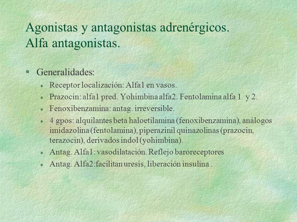 Agonistas y antagonistas adrenérgicos. Alfa antagonistas. §Generalidades: l Receptor localización: Alfa1 en vasos. l Prazocin: alfa1 pred. Yohimbina a