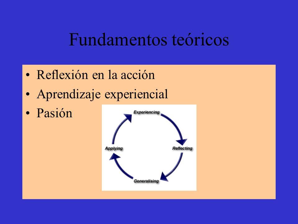 Fundamentos teóricos Reflexión en la acción Aprendizaje experiencial Pasión
