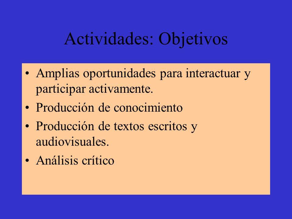 Actividades: Objetivos Amplias oportunidades para interactuar y participar activamente. Producción de conocimiento Producción de textos escritos y aud