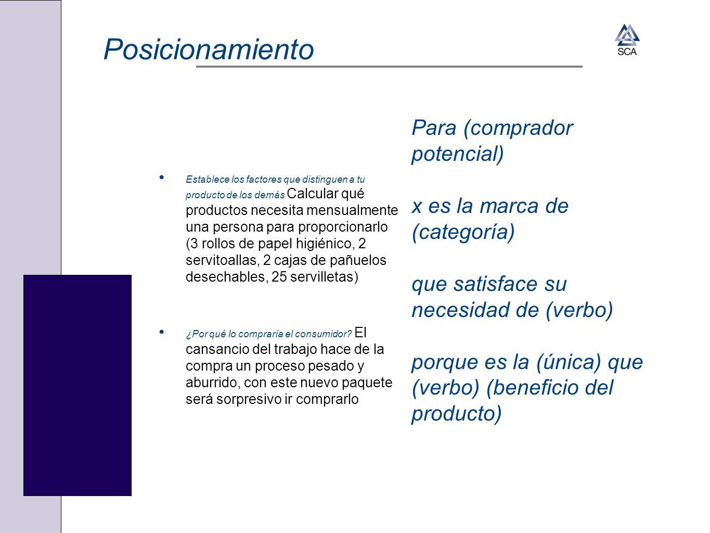 Posicionamiento Establece los factores que distinguen a tu producto de los demás Calcular qué productos necesita mensualmente una persona para proporc