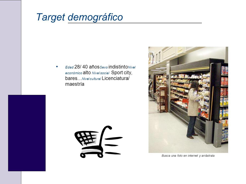 Target demográfico Edad 28/ 40 años Sexo indistinto Nivel económico alto Nivel social Sport city, bares... Nivel cultural Licenciatura/ maestría Busca