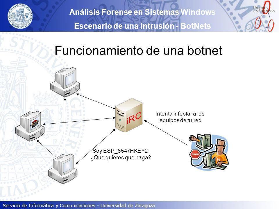 Servicio de Informática y Comunicaciones - Universidad de Zaragoza Funcionamiento de una botnet Soy ESP_8547HKEY2 ¿Que quieres que haga? Intenta infec