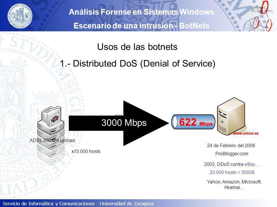 Servicio de Informática y Comunicaciones - Universidad de Zaragoza 300 kbits Usos de las botnets 1.- Distributed DoS (Denial of Service) 2003, DDoS co