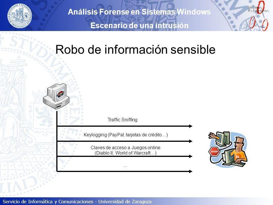 Servicio de Informática y Comunicaciones - Universidad de Zaragoza Robo de información sensible Traffic Sniffing Keylogging (PayPal, tarjetas de crédi