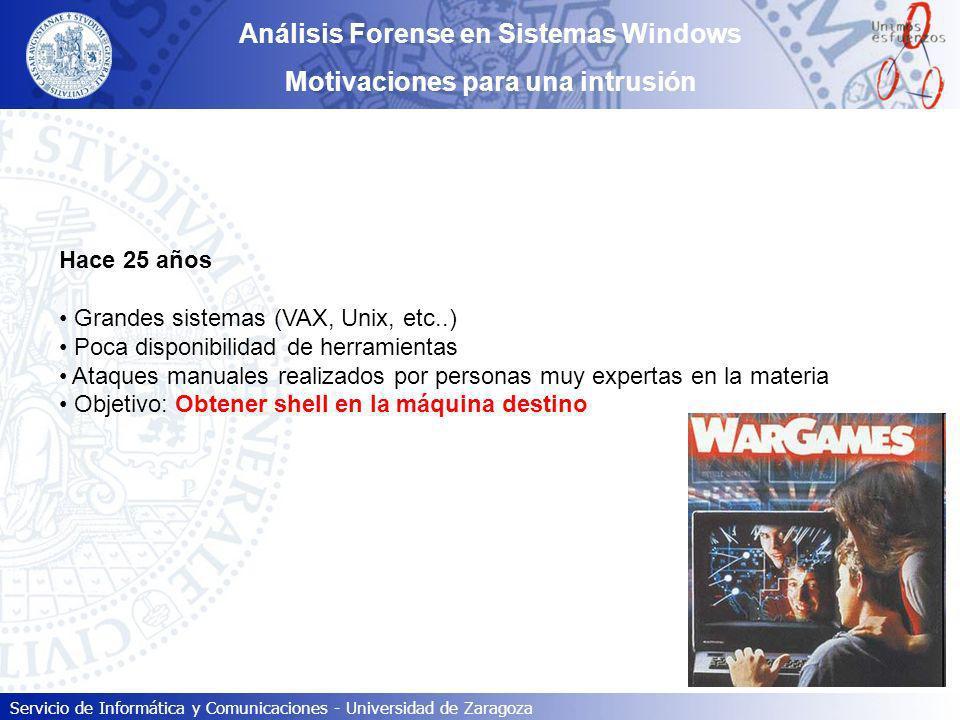Servicio de Informática y Comunicaciones - Universidad de Zaragoza Análisis Forense en Sistemas Windows Motivaciones para una intrusión Hace 25 años G