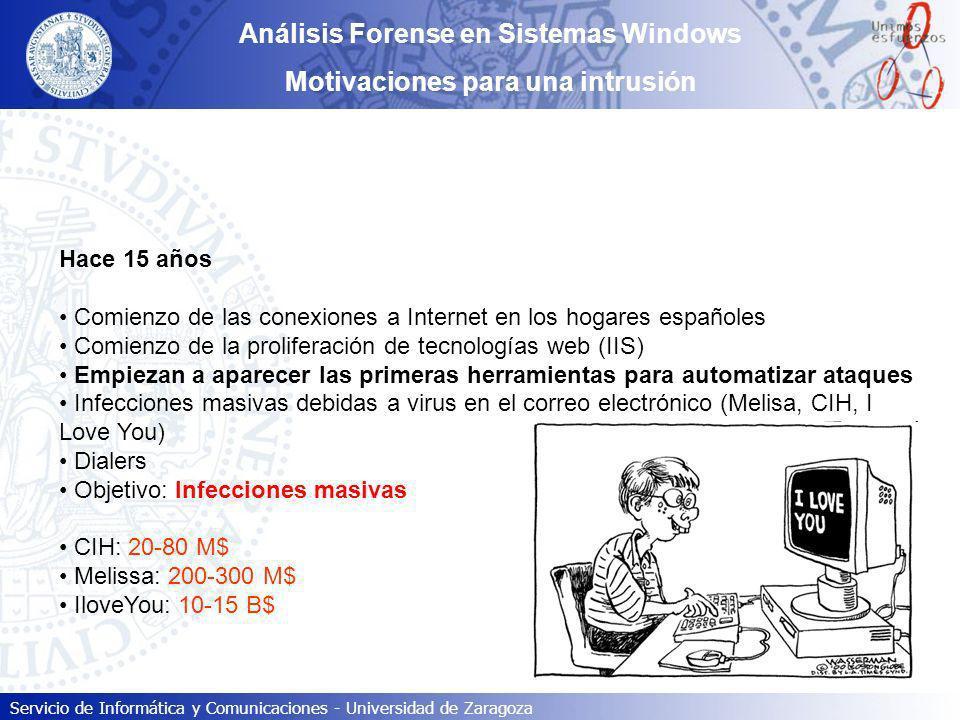 Servicio de Informática y Comunicaciones - Universidad de Zaragoza Análisis Forense en Sistemas Windows Motivaciones para una intrusión Hace 15 años C