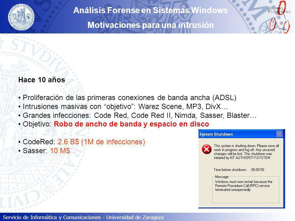 Servicio de Informática y Comunicaciones - Universidad de Zaragoza Análisis Forense en Sistemas Windows Motivaciones para una intrusión Hace 10 años P