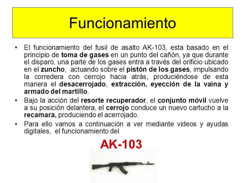 Funcionamiento El funcionamiento del fusil de asalto AK-103, esta basado en el principio de toma de gases en un punto del cañón, ya que durante el dis