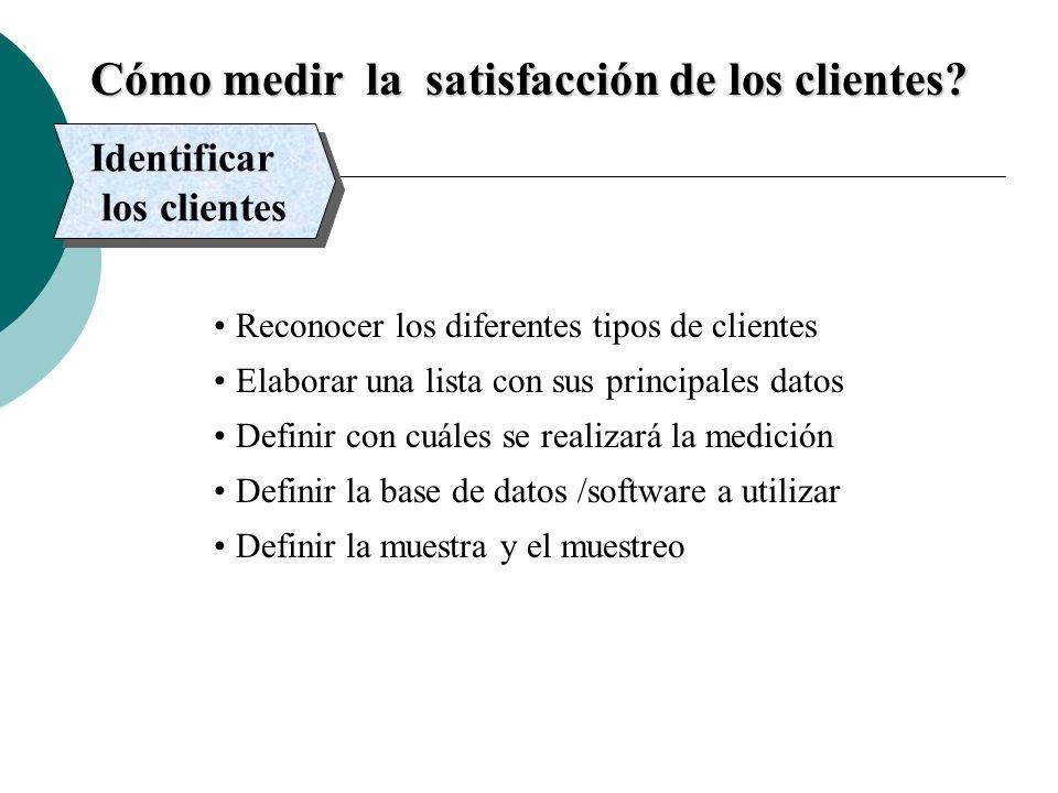 Cómo medir la satisfacción de los clientes? Identificar los clientes Identificar los clientes Reconocer los diferentes tipos de clientes Elaborar una