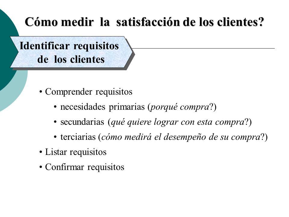 Cómo medir la satisfacción de los clientes? Identificar requisitos de los clientes Identificar requisitos de los clientes Comprender requisitos necesi