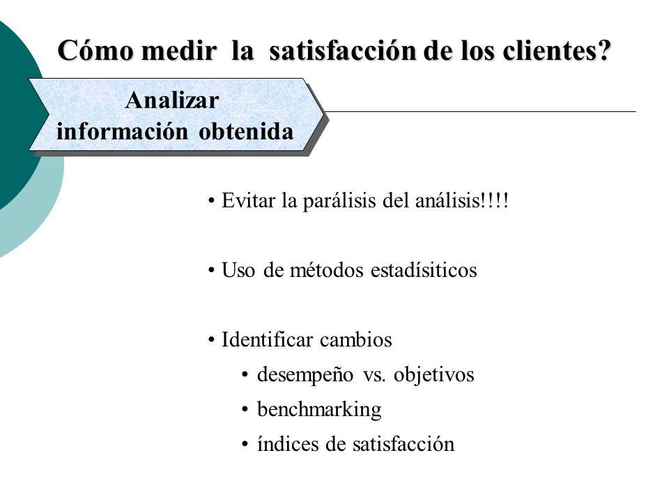 Cómo medir la satisfacción de los clientes? Analizar información obtenida Analizar información obtenida Evitar la parálisis del análisis!!!! Uso de mé