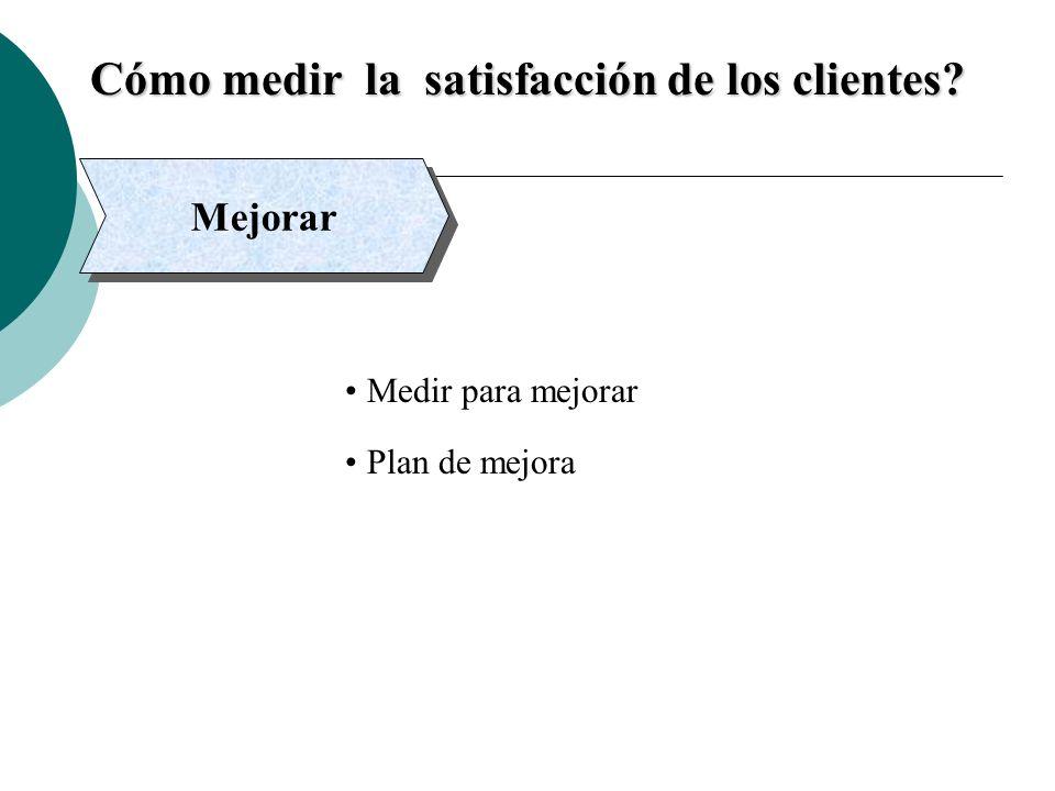 Cómo medir la satisfacción de los clientes? Mejorar Medir para mejorar Plan de mejora