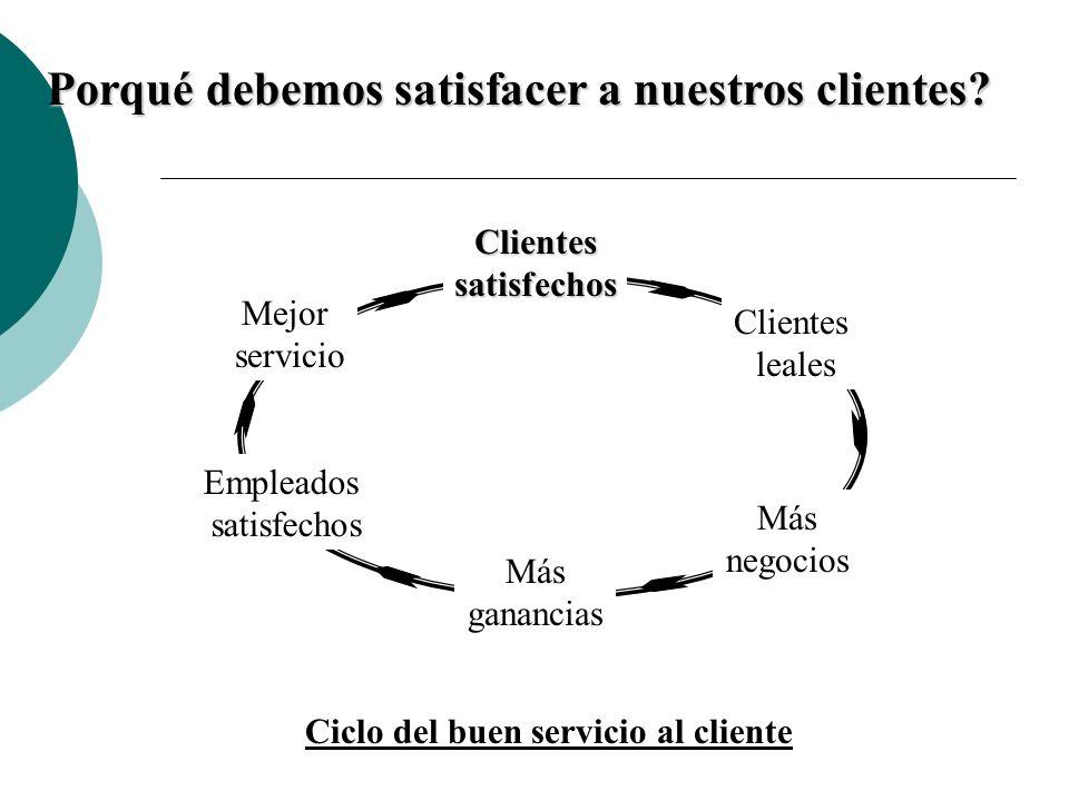 Porqué debemos satisfacer a nuestros clientes? Mejor servicio Clientessatisfechos Empleados satisfechos Más ganancias Más negocios Clientes leales Cic