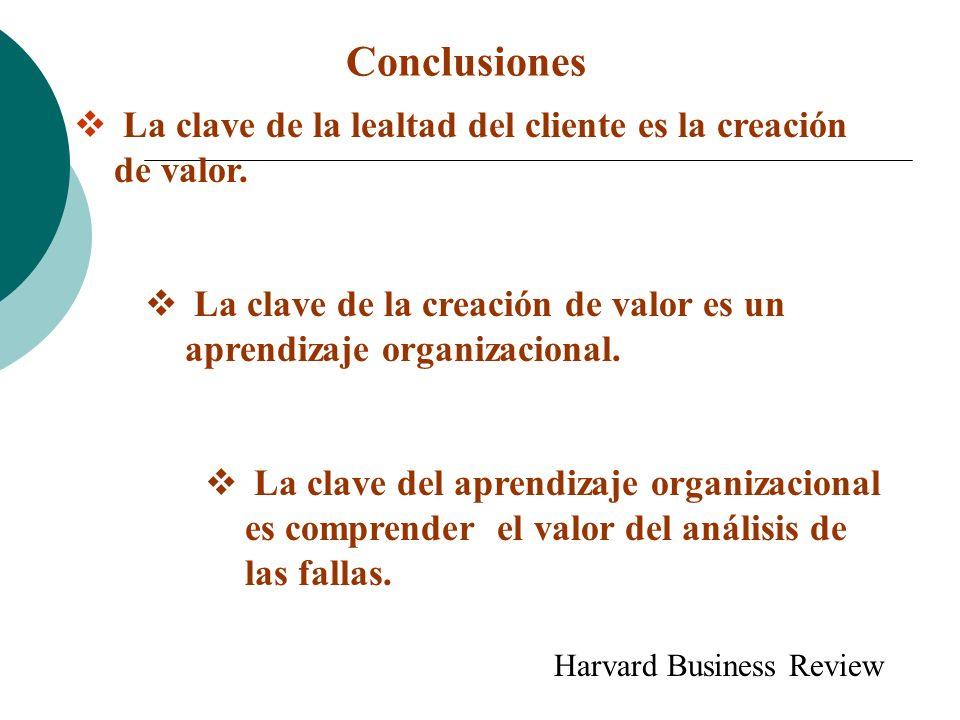 La clave de la lealtad del cliente es la creación de valor. La clave de la creación de valor es un aprendizaje organizacional. La clave del aprendizaj