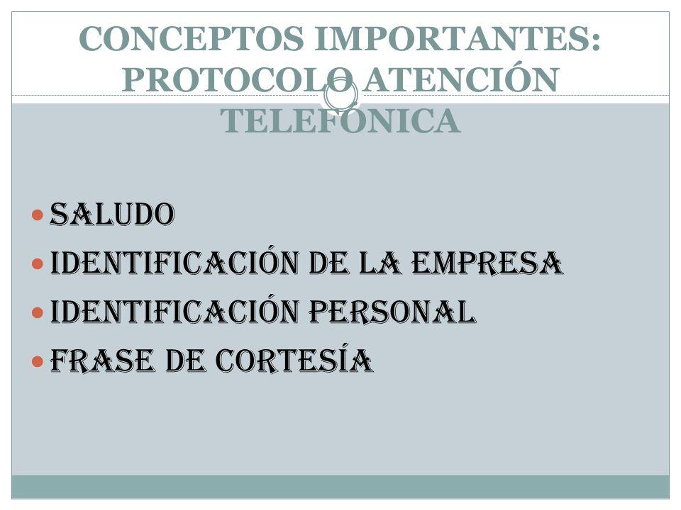 CONCEPTOS IMPORTANTES: PROTOCOLOS EMPRESARIAL ATENCIÓN A USUARIOS LLAMADAS TELEFÓNICAS: RAZONERO O RECADOS TELEFÓNICOS RECEPCIÓN DE LLAMADAS SALIDA DE