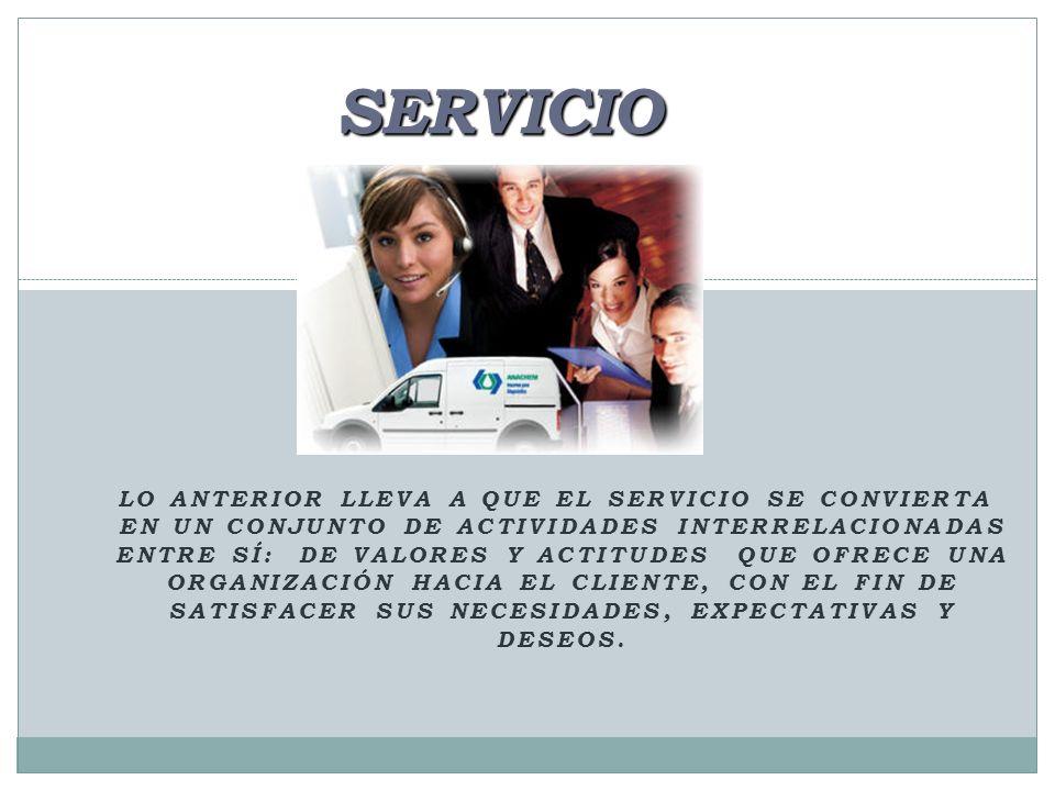 EL SERVICIO AL CLIENTE ES: UNA FORMA DE SER. UNA FILOSOFÍA INSTITUCIONAL. UNA ACTIVIDAD QUE UNA PARTE OFRECE A OTRA. INTANGIBLE. LA RELACIÓN ENTRE EL