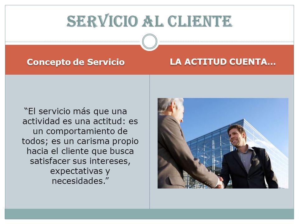 TIPOS DE CLIENTES TODOS SOMOS IMPORTANTES CLIENTES INTERNOS CLIENTES EXTERNOS SERVICIO AL CLIENTE