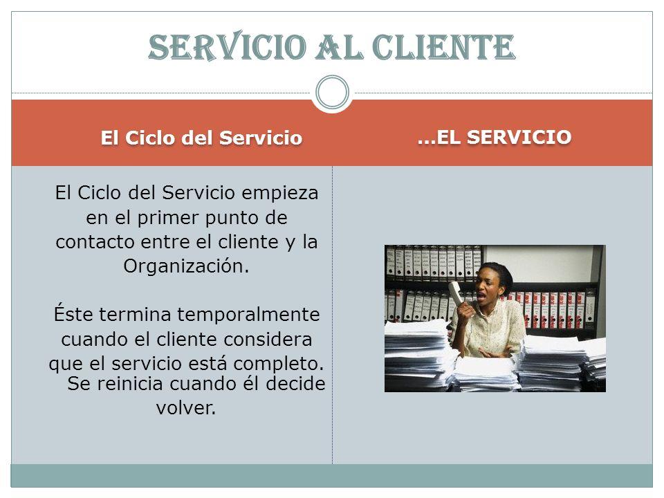 Concepto de Servicio LA ACTITUD CUENTA… El servicio más que una actividad es una actitud: es un comportamiento de todos; es un carisma propio hacia el
