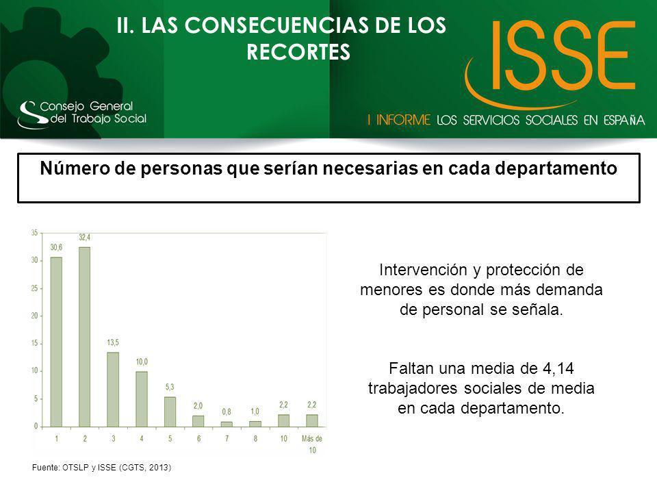 II. LAS CONSECUENCIAS DE LOS RECORTES Fuente: OTSLP y ISSE (CGTS, 2013) Número de personas que serían necesarias en cada departamento Intervención y p
