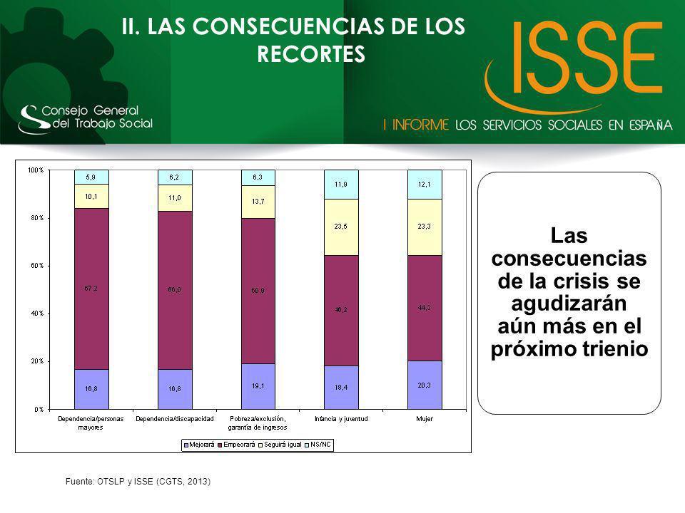 II. LAS CONSECUENCIAS DE LOS RECORTES Las consecuencias de la crisis se agudizarán aún más en el próximo trienio Fuente: OTSLP y ISSE (CGTS, 2013)