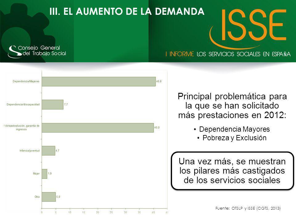 III. EL AUMENTO DE LA DEMANDA Principal problemática para la que se han solicitado más prestaciones en 2012: Dependencia Mayores Pobreza y Exclusión U