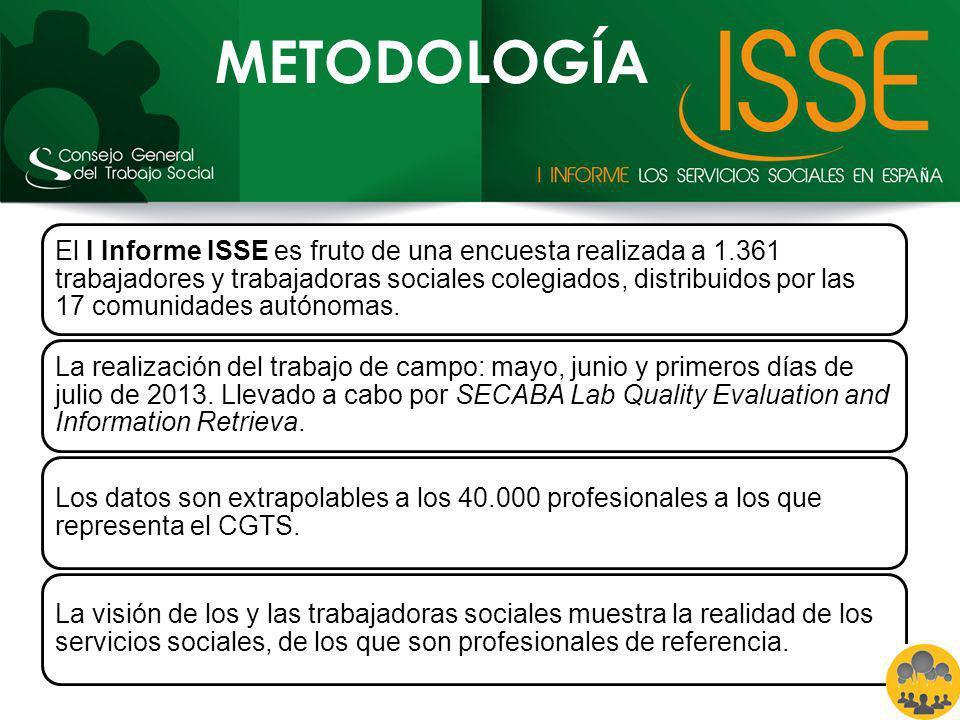 METODOLOGÍA El I Informe ISSE es fruto de una encuesta realizada a 1.361 trabajadores y trabajadoras sociales colegiados, distribuidos por las 17 comu