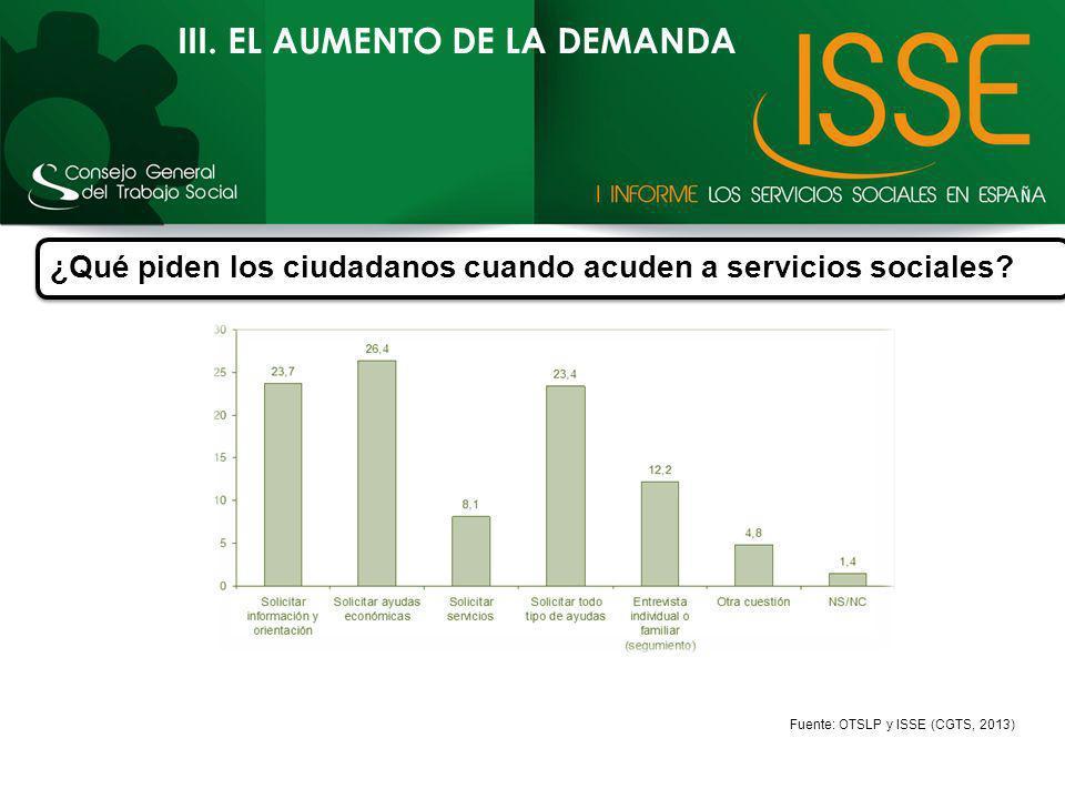 III. EL AUMENTO DE LA DEMANDA ¿Qué piden los ciudadanos cuando acuden a servicios sociales? Fuente: OTSLP y ISSE (CGTS, 2013)
