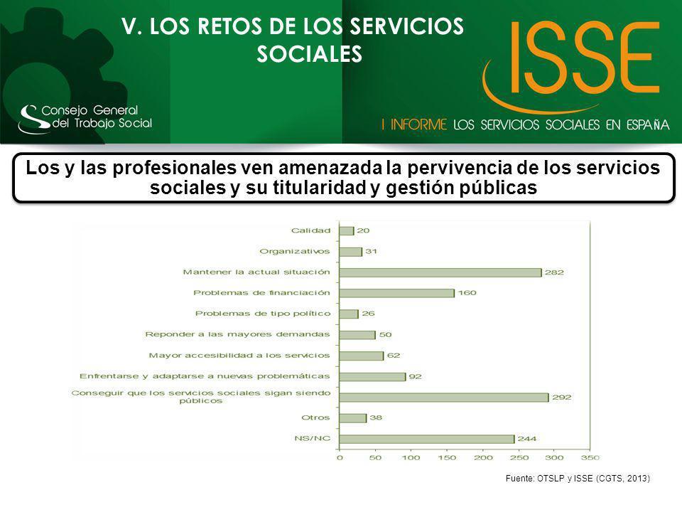 V. LOS RETOS DE LOS SERVICIOS SOCIALES Fuente: OTSLP y ISSE (CGTS, 2013) Los y las profesionales ven amenazada la pervivencia de los servicios sociale