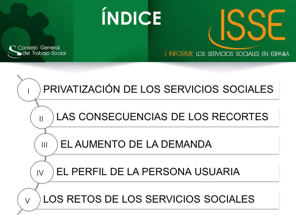 ÍNDICE PRIVATIZACIÓN DE LOS SERVICIOS SOCIALES LAS CONSECUENCIAS DE LOS RECORTES EL AUMENTO DE LA DEMANDA EL PERFIL DE LA PERSONA USUARIA LOS RETOS DE
