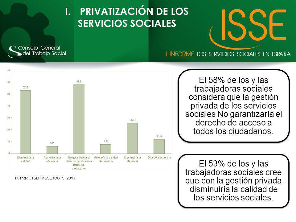 I.PRIVATIZACIÓN DE LOS SERVICIOS SOCIALES El 58% de los y las trabajadoras sociales considera que la gestión privada de los servicios sociales No gara