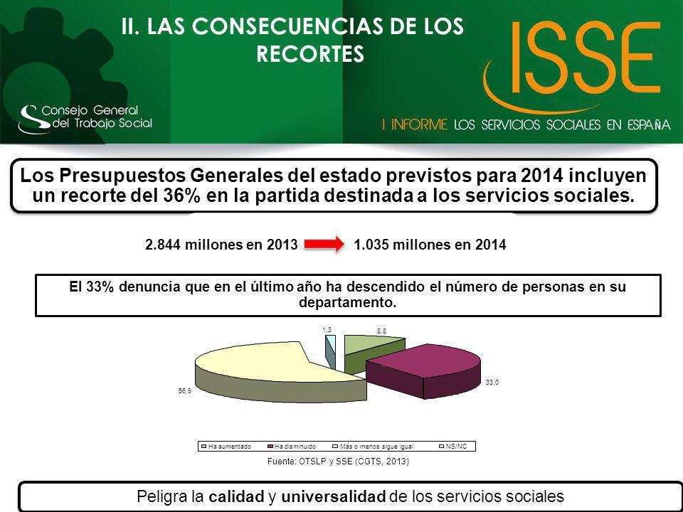 II. LAS CONSECUENCIAS DE LOS RECORTES Los Presupuestos Generales del estado previstos para 2014 incluyen un recorte del 36% en la partida destinada a