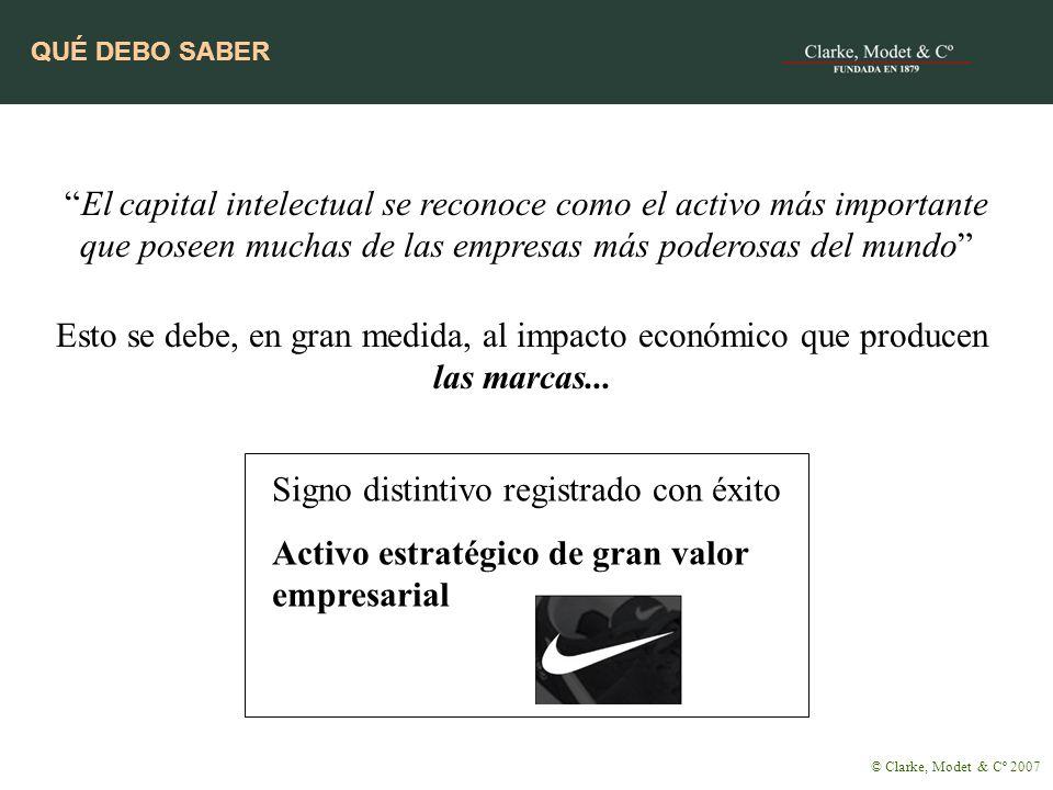 GESTIÓN DE SIGNOS DISTINTIVOS Gestión de la marca.